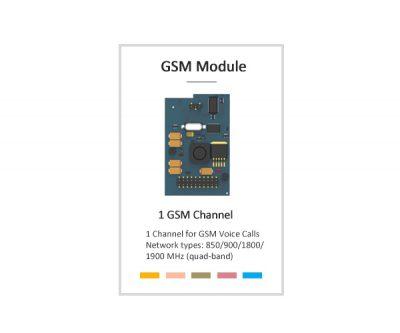 silnica doo-modul Yeastar_GSM